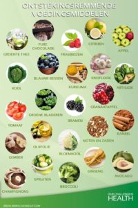 ontstekingsremmende voedingsmiddelen